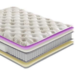 camadas colchão concept latex